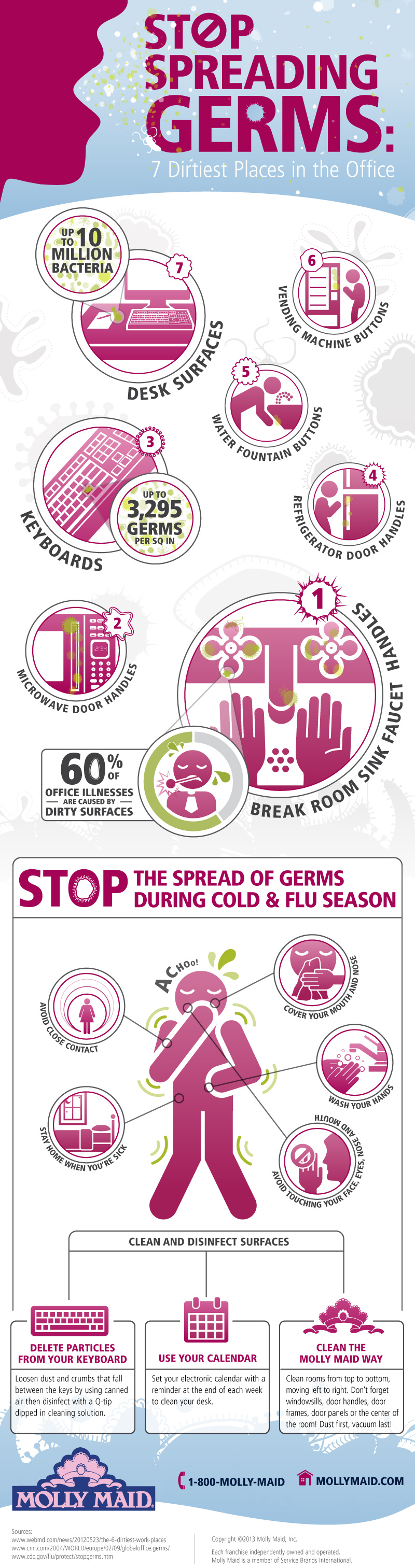 how to stop spreading germs at work