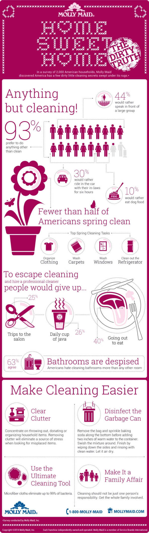 Home Sweet Home flyer with information on a clean home